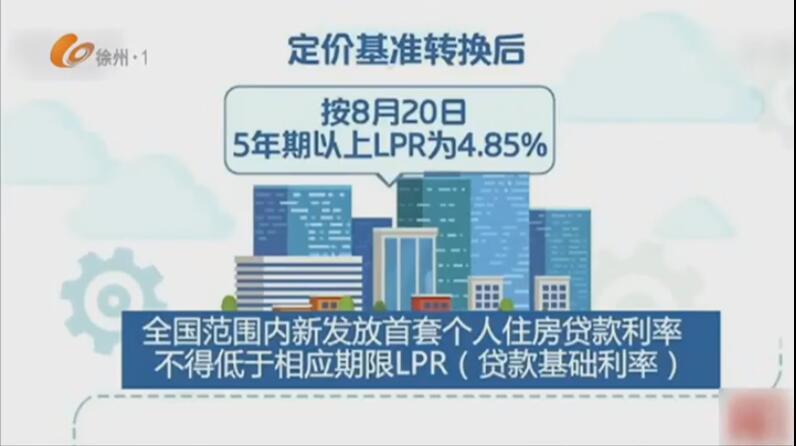 央行调整个人房贷利率政策